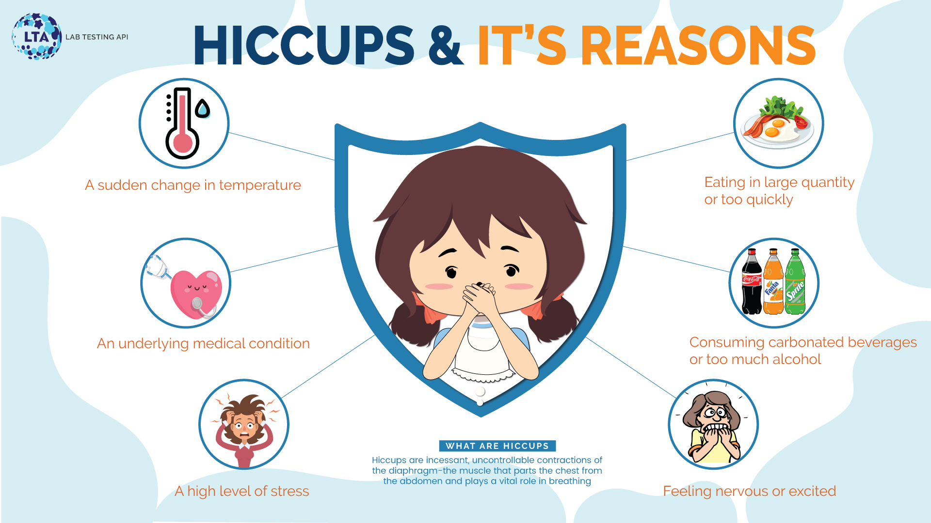 Hiccups: The bizarre sounds escaping your mouth without warning