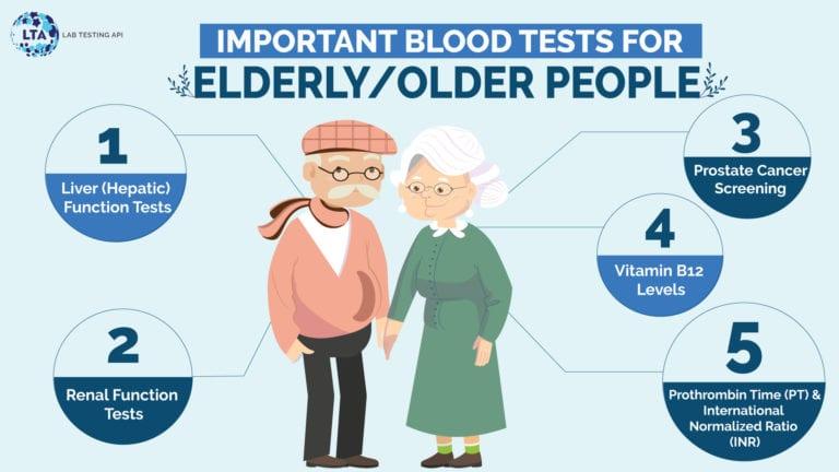 Blood Tests for Elderly/Older People (part 2)